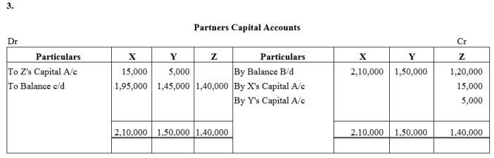 TS Grewal Accountancy Class 12 Solutions Chapter 3 Change in Profit Sharing Ratio Among the Existing Partners Q25.2
