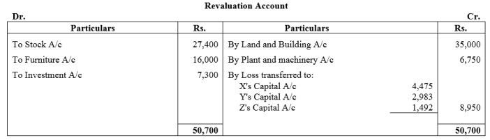 TS Grewal Accountancy Class 12 Solutions Chapter 4 Admission of a Partner Q82