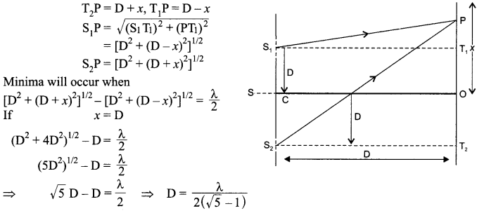CBSE Sample Papers for Class 12 Physics Paper 6 81