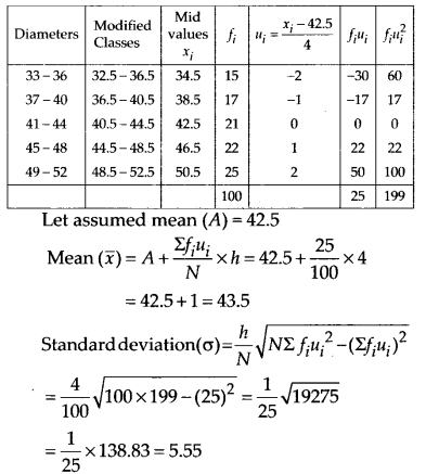 NCERT Solutions for Class 11 Maths Chapter 15 Statistics 45