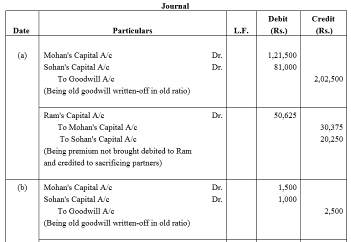 TS Grewal Accountancy Class 12 Solutions Chapter 4 Admission of a Partner Q38