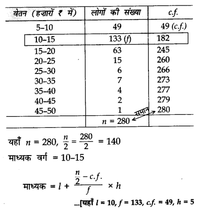 CBSE Sample Papers for Class 10 Maths in Hindi Medium Paper 3 S22