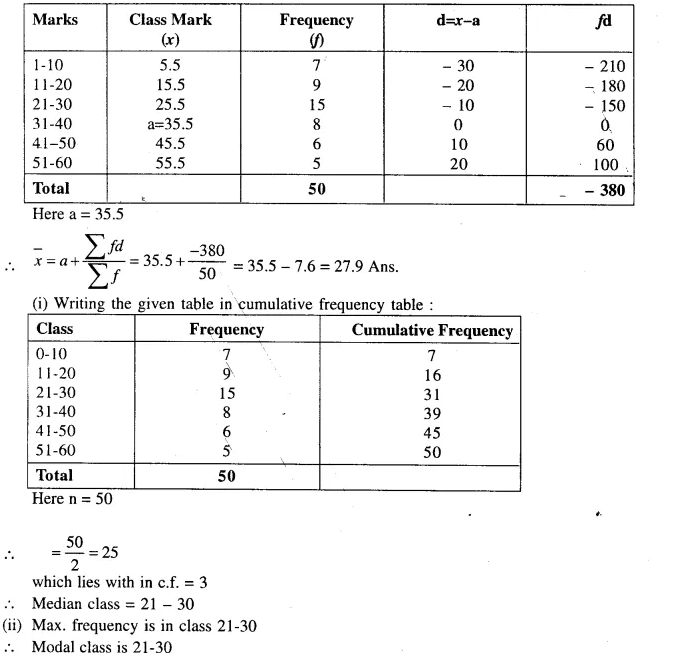 Selina Concise Mathematics Class 10 ICSE Solutions Chapterwise Revision Exercise 101a