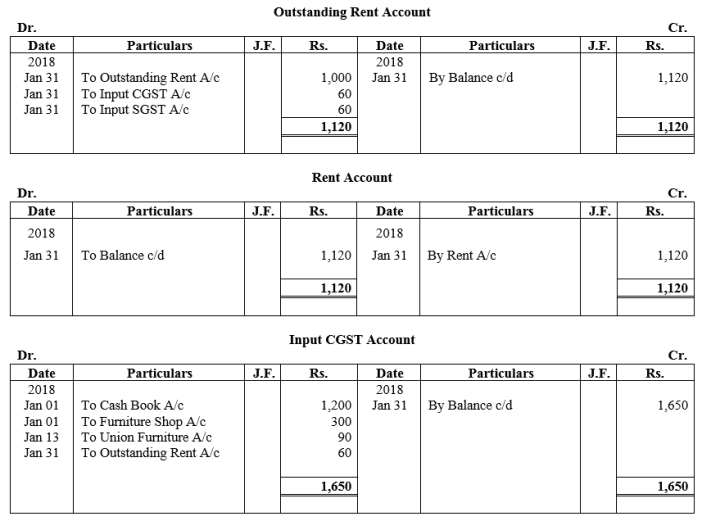 TS Grewal Accountancy Class 11 Solutions Chapter 8 Special Purpose Books II Other Books Q22.7