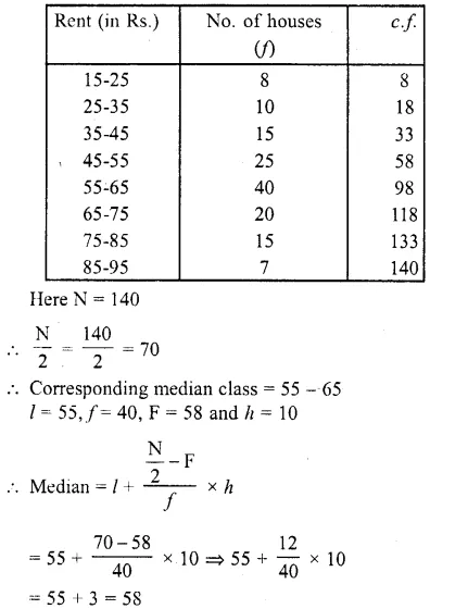 RD Sharma Class 10 Solutions Chapter 15 Statistics Ex 15.4 4a
