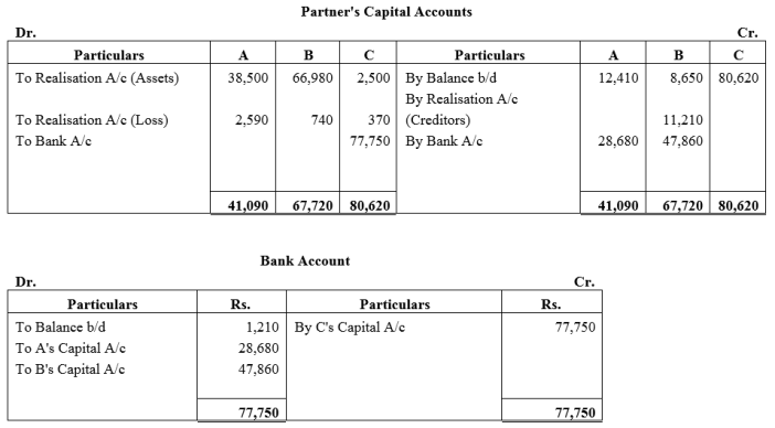 TS Grewal Accountancy Class 12 Solutions Chapter 6 Dissolution of Partnership Firm Q35.1