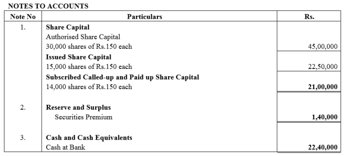 TS Grewal Accountancy Class 12 Solutions Chapter 8 Accounting for Share Capital Q12.1