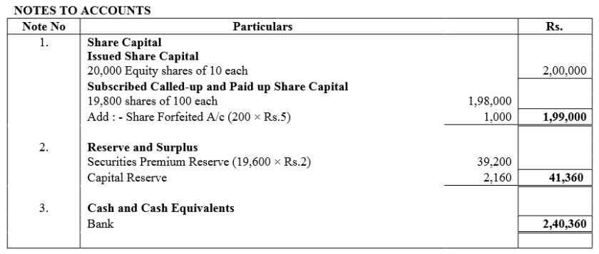 TS Grewal Accountancy Class 12 Solutions Chapter 8 Accounting for Share Capital Q76.3