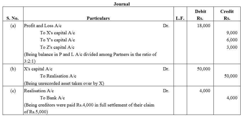 TS Grewal Accountancy Class 12 Solutions Chapter 6 Dissolution of Partnership Firm Q8
