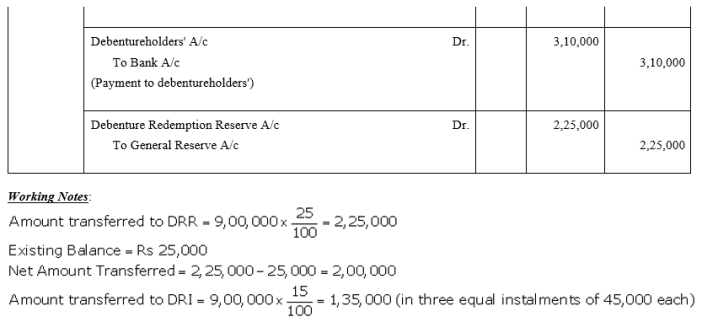 TS Grewal Accountancy Class 12 Solutions Chapter 10 Redemption of Debentures Q22.2