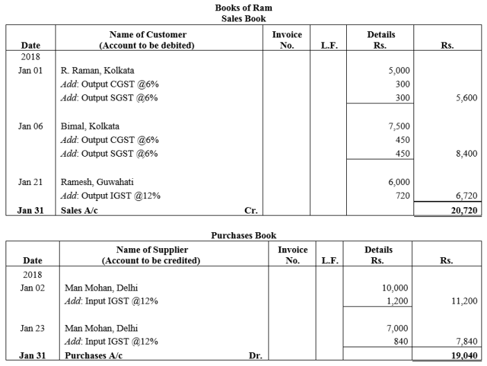 TS Grewal Accountancy Class 11 Solutions Chapter 8 Special Purpose Books II Other Books Q22