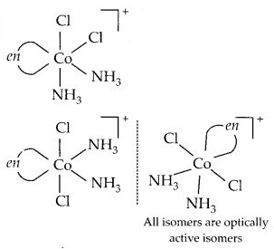 NCERT Solutions for Class 12 Chemistry Chapter 9 Coordination Compounds 19