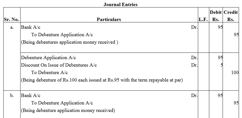 TS Grewal Accountancy Class 12 Solutions Chapter 9 Issue of Debentures Q30