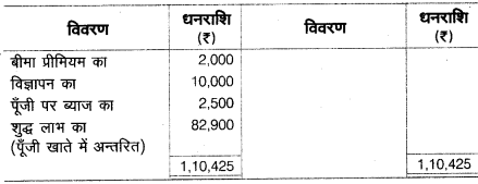 UP Board Solutions for Class 10 Commerce Chapter 2 14