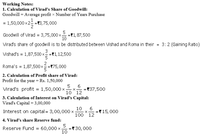 TS Grewal Accountancy Class 12 Solutions Chapter 5 Retirement Death of a Partner Q71.1
