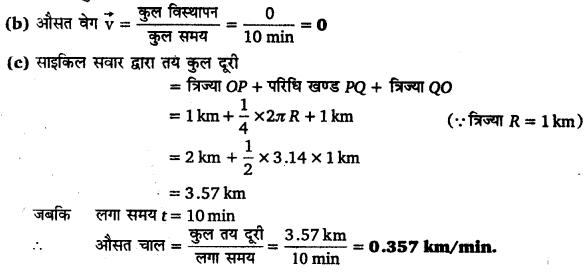 UP Board Solutions for Class 11 Physics Chapter 4 Motion in a plane ( समतल में गति) 9a