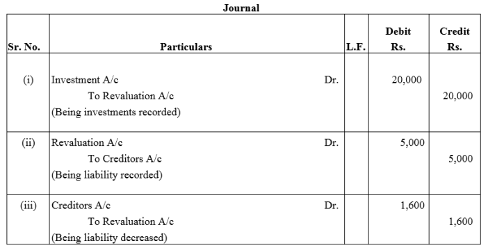 TS Grewal Accountancy Class 12 Solutions Chapter 4 Admission of a Partner Q49