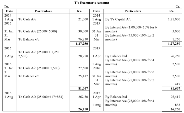 TS Grewal Accountancy Class 12 Solutions Chapter 5 Retirement Death of a Partner Q76.2