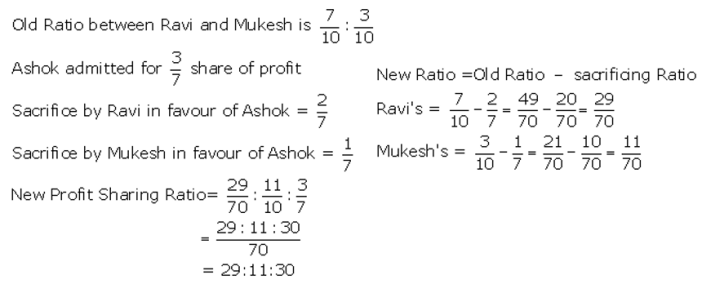 TS Grewal Accountancy Class 12 Solutions Chapter 4 Admission of a Partner Q2