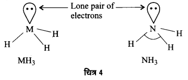 UP Board Solutions for Class 12 Chemistry Chapter 7 The p Block Elements 2Q.9