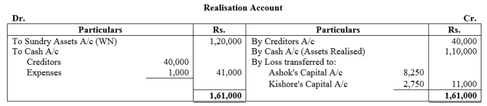 TS Grewal Accountancy Class 12 Solutions Chapter 6 Dissolution of Partnership Firm Q43