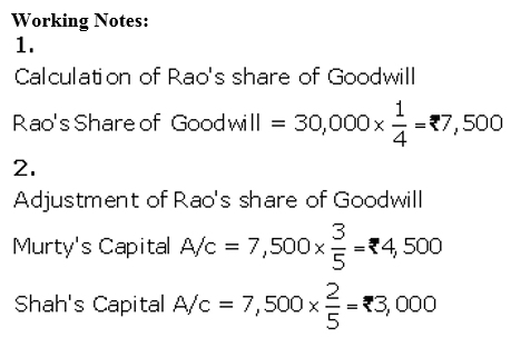 TS Grewal Accountancy Class 12 Solutions Chapter 4 Admission of a Partner Q35.2