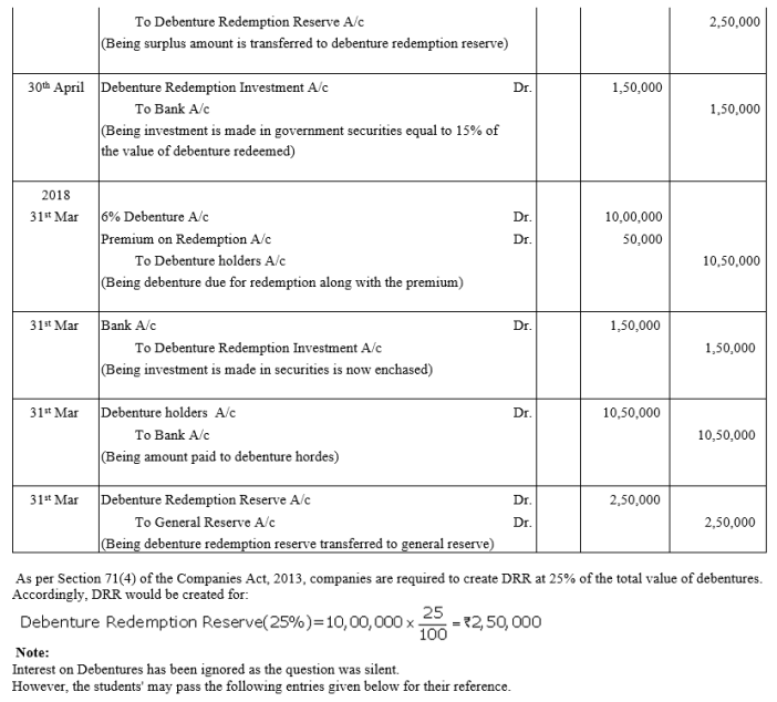 TS Grewal Accountancy Class 12 Solutions Chapter 10 Redemption of Debentures Q16.1