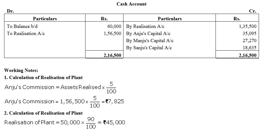TS Grewal Accountancy Class 12 Solutions Chapter 6 Dissolution of Partnership Firm Q34.2