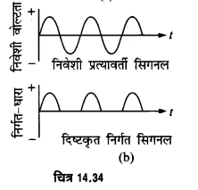 UP Board Solutions for Class 12 Physics Chapter 14 Semiconductor Electronics Materials, Devices and Simple Circuits d3a