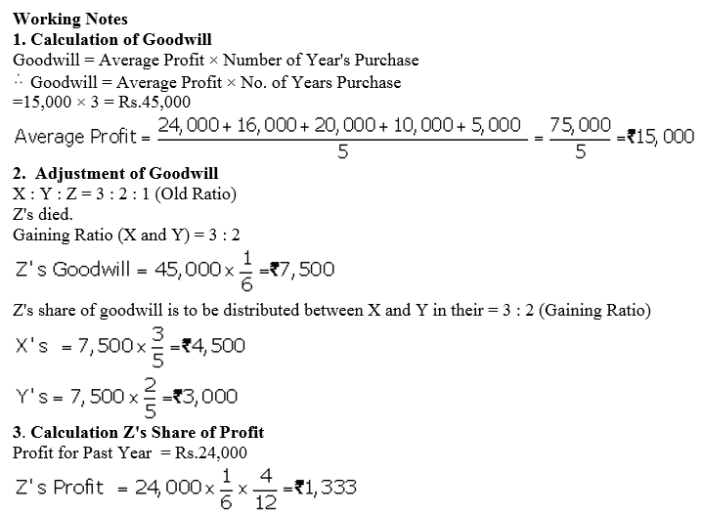 TS Grewal Accountancy Class 12 Solutions Chapter 5 Retirement Death of a Partner Q79.3