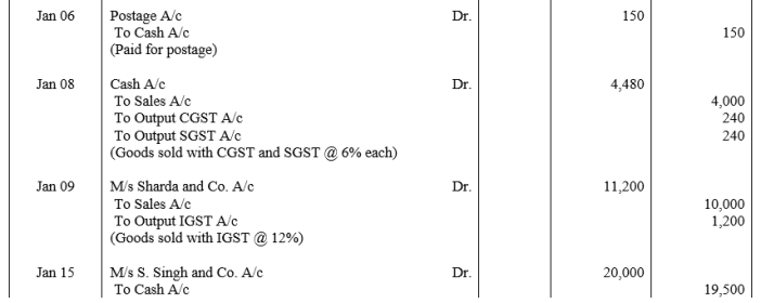 TS Grewal Accountancy Class 11 Solutions Chapter 5 Journal Q12.1