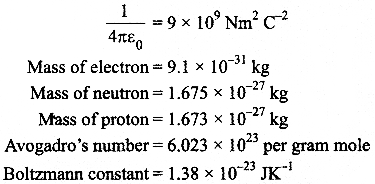 CBSE Sample Papers for Class 12 Physics Paper 1 2