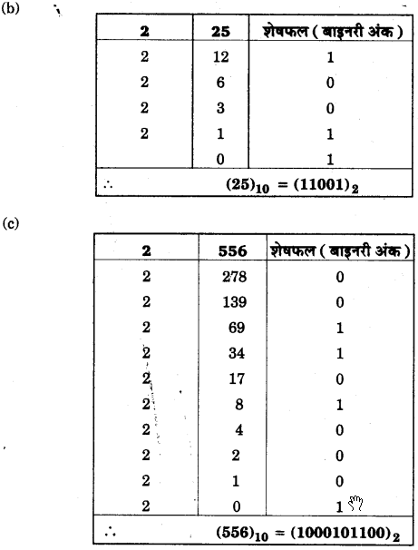 UP Board Solutions for Class 12 Physics Chapter 14 Semiconductor Electronics Materials, Devices and Simple Circuits l17a