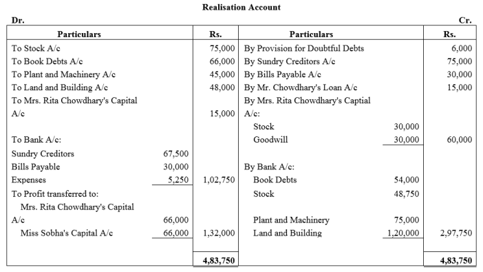 TS Grewal Accountancy Class 12 Solutions Chapter 6 Dissolution of Partnership Firm Q32