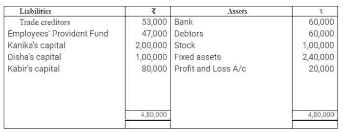 TS Grewal Accountancy Class 12 Solutions Chapter 5 Retirement Death of a Partner Q35
