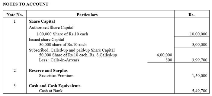 TS Grewal Accountancy Class 12 Solutions Chapter 8 Accounting for Share Capital Q17.2