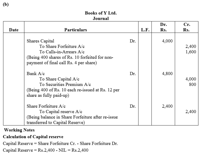 TS Grewal Accountancy Class 12 Solutions Chapter 8 Accounting for Share Capital Q52.1