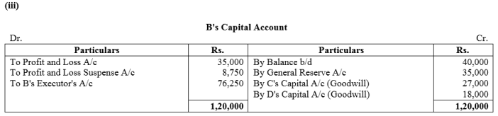 TS Grewal Accountancy Class 12 Solutions Chapter 5 Retirement Death of a Partner Q78.1