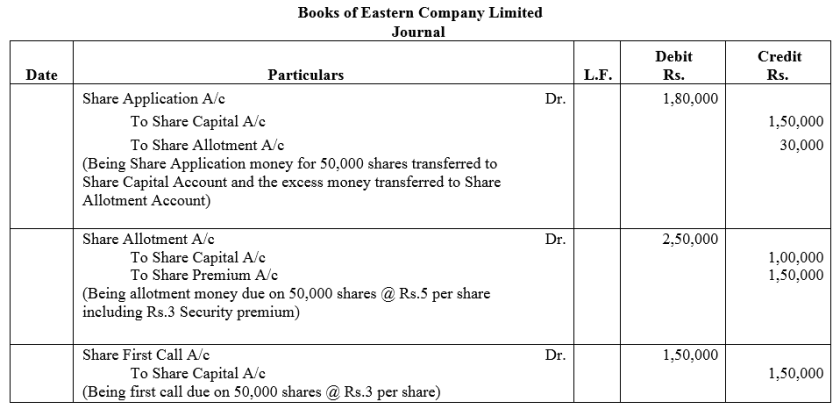 TS Grewal Accountancy Class 12 Solutions Chapter 8 Accounting for Share Capital Q17