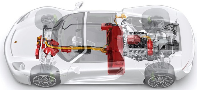 2015-porsche-918-spyder-electric-motors-diagram