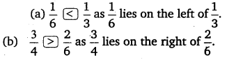 NCERT Solutions for Class 6 Maths Chapter 7 Fractions 51