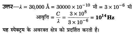 UP Board Solutions for Class 12 Physics Chapter 8 Electromagnetic Waves VSAQ 3