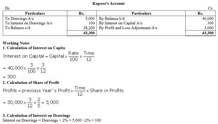 TS Grewal Accountancy Class 12 Solutions Chapter 5 Retirement Death of a Partner Q69