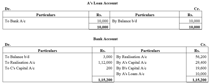 TS Grewal Accountancy Class 12 Solutions Chapter 6 Dissolution of Partnership Firm Q28.1