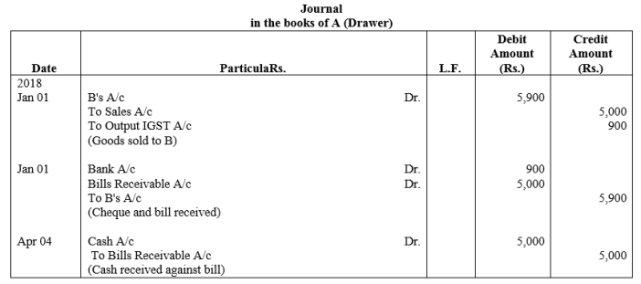 TS Grewal Accountancy Class 11 Solutions Chapter 12 Accounting for Bills of Exchange Q3