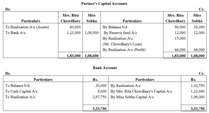 TS Grewal Accountancy Class 12 Solutions Chapter 6 Dissolution of Partnership Firm Q32.1