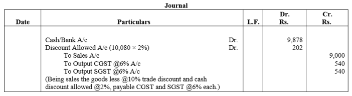 TS Grewal Accountancy Class 11 Solutions Chapter 5 Journal Q22