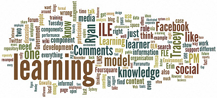 Tag cloud for the E-Learning Provocateur blog in 2010.