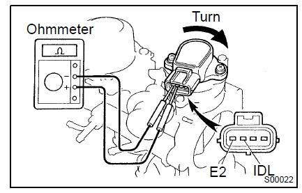 Universal 4 Wire O2 Sensor Wiring Diagram, Universal, Free