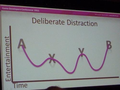 GDC 2011 Level Design Deliberate Distraction